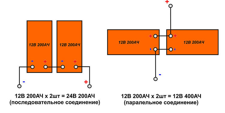 Варианты соединения аккумуляторов различной емкости в одну ...