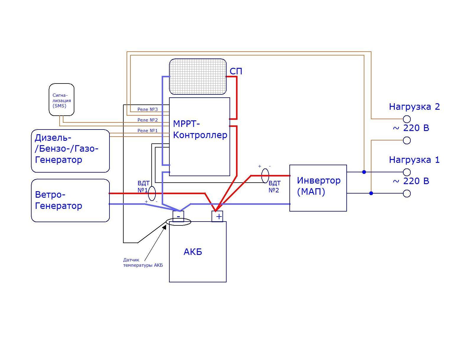 mrrt контроллер схема
