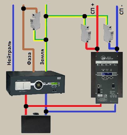 Схема установки автоматов