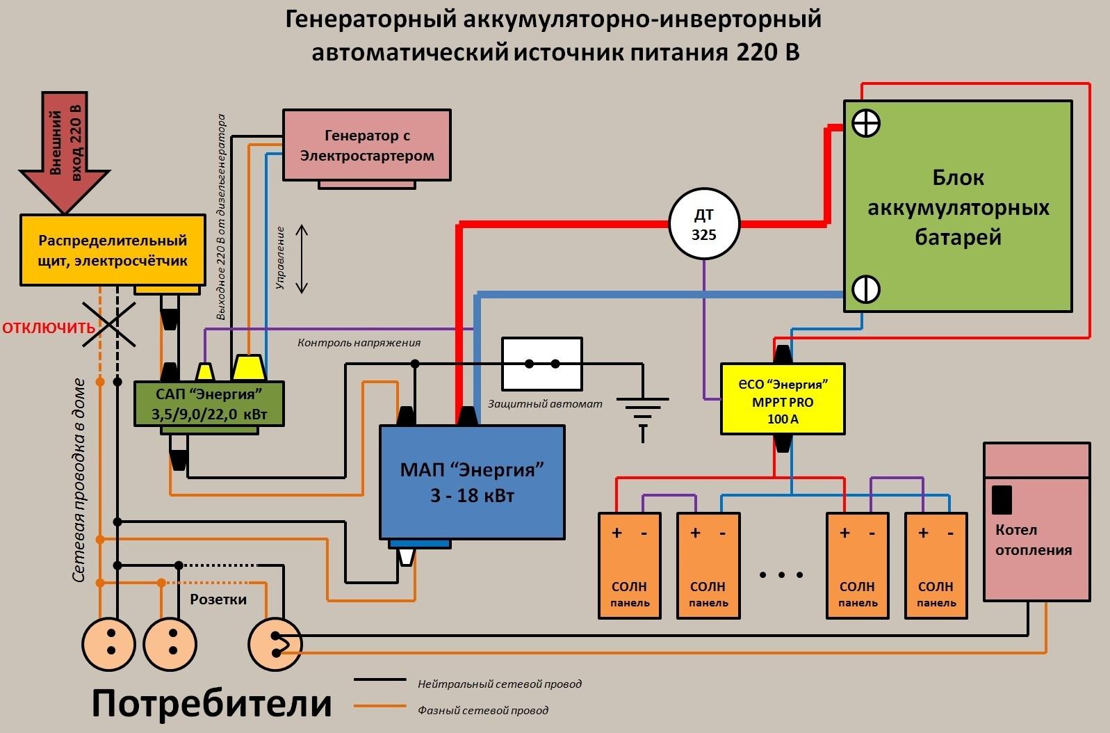 схема подключения электродвигателя 3-х фазный